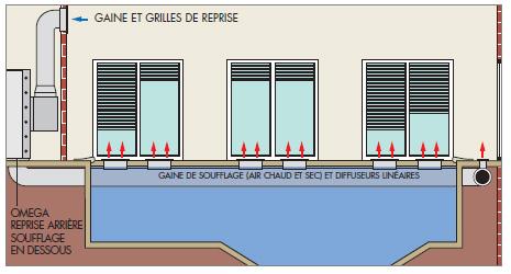 Déshumidification de bâtiment piscine